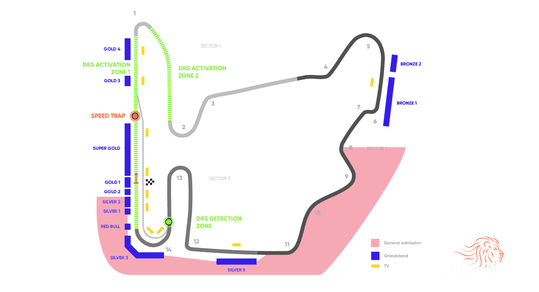 Circuit Hungarian Grand Prix – F1 Budapest 2021