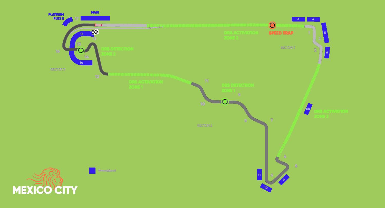 Circuit Mexican Grand Prix – Mexico City 2021